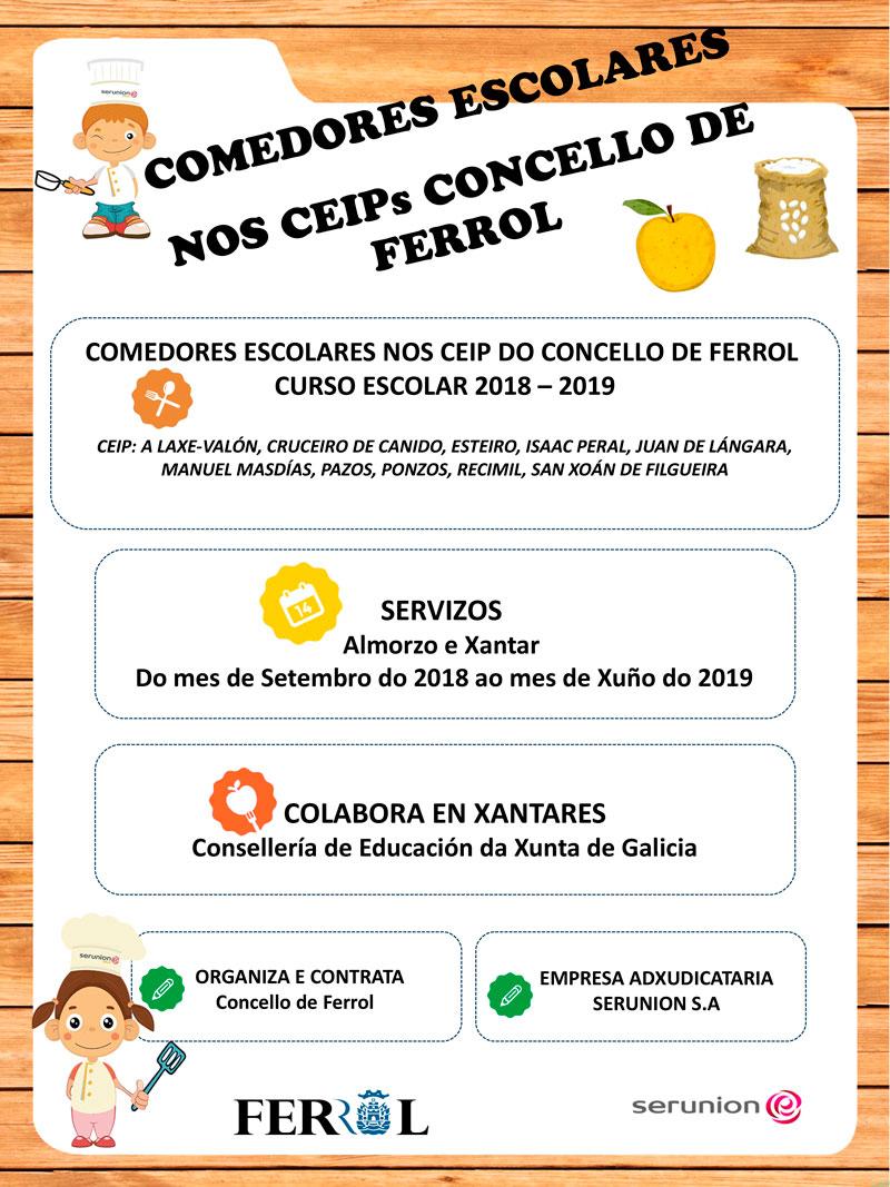 Concellería de Educación - Concello de Ferrol